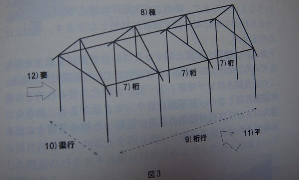 建築用語3