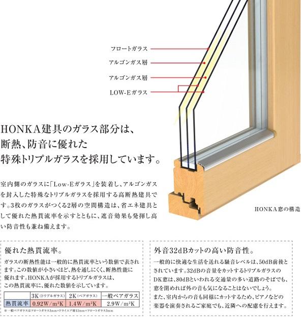ホンカ DK窓 アルコンガス